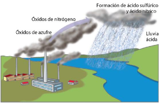 20110405044642-lluvia-acida.png